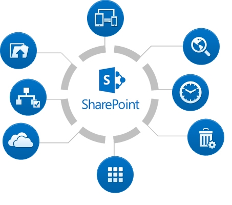 Criteria For Selecting The Right Sharepoint Development Company (2)